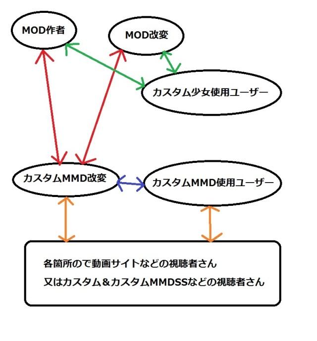 新しいビットマップ イメージ (2)