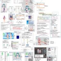 MMDモデルなどのカスタム少女化、カスタム少女のMMDモデルでの製作方法 の講座などの手順